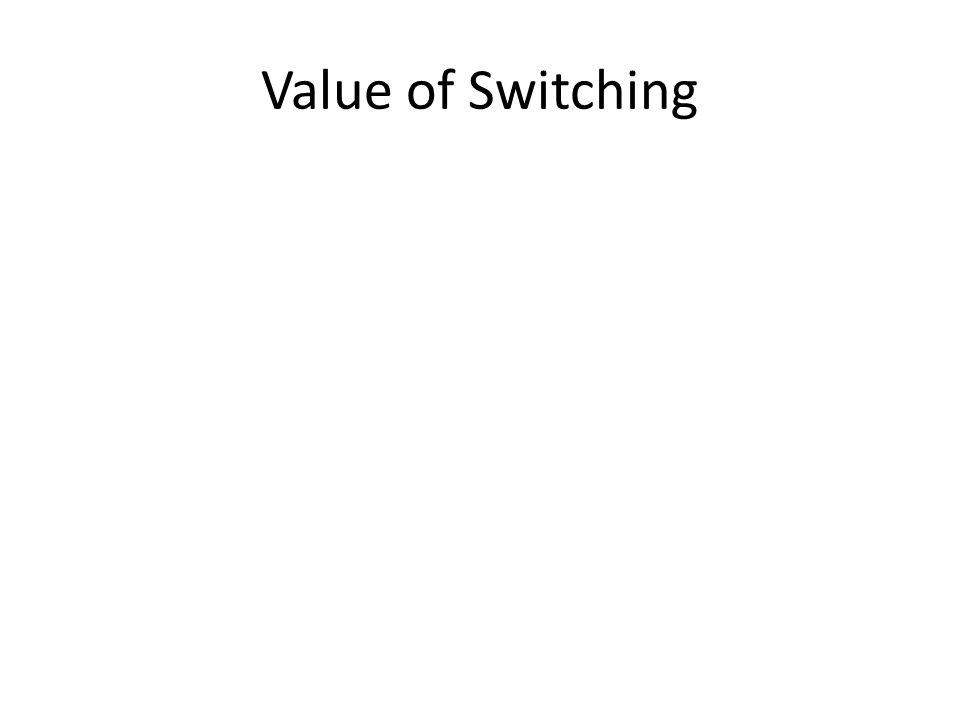 Value of Switching
