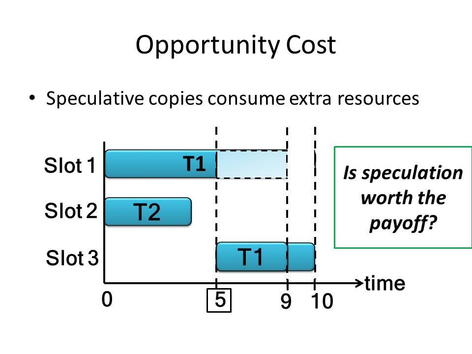 Speculative copies consume extra resources T3 Opportunity Cost T2 time Slot 1 Slot 2 Slot 3 T1 5 0 10 9 Is speculation worth the payoff.
