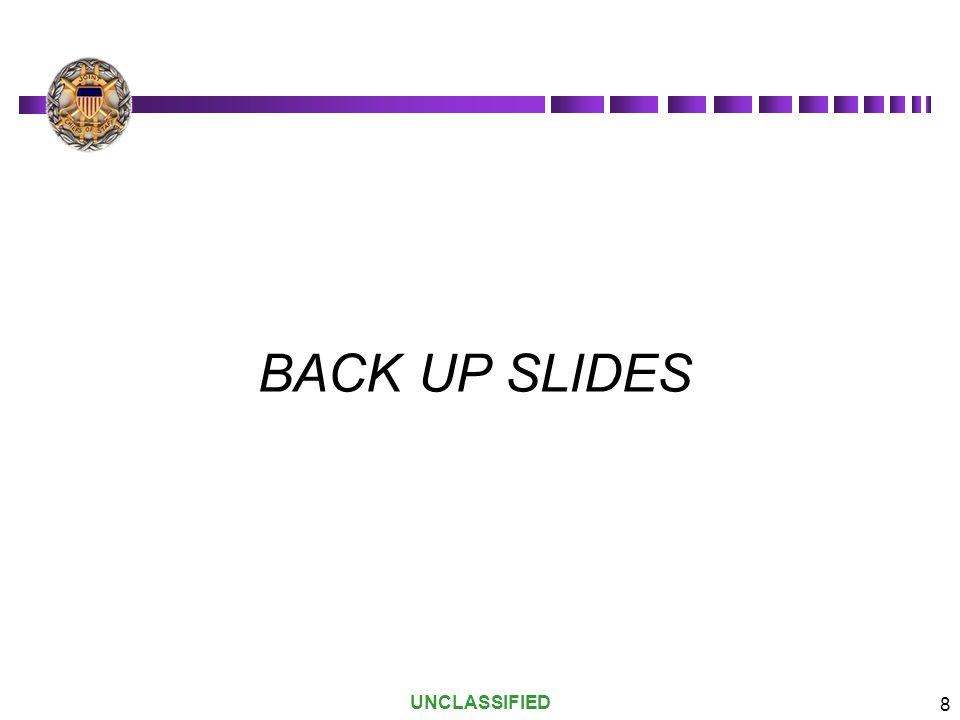 UNCLASSIFIED 8 BACK UP SLIDES