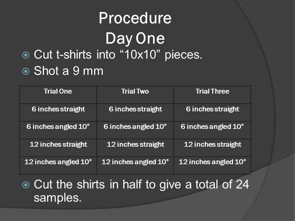Procedure Day One  Cut t-shirts into 10x10 pieces.