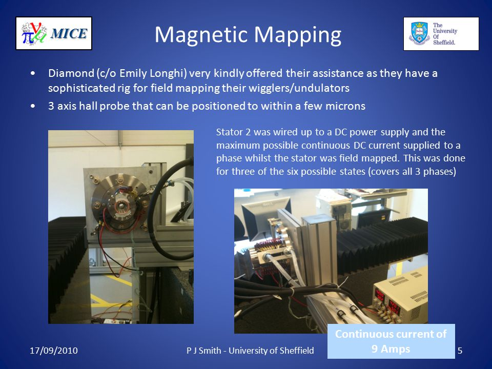 MICE Magnetic Mapping Longitudinal Field - Solenoidal.