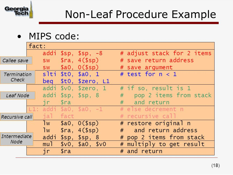 (18) Non-Leaf Procedure Example MIPS code: fact: addi $sp, $sp, -8 # adjust stack for 2 items sw $ra, 4($sp) # save return address sw $a0, 0($sp) # save argument slti $t0, $a0, 1 # test for n < 1 beq $t0, $zero, L1 addi $v0, $zero, 1 # if so, result is 1 addi $sp, $sp, 8 # pop 2 items from stack jr $ra # and return L1: addi $a0, $a0, -1 # else decrement n jal fact # recursive call lw $a0, 0($sp) # restore original n lw $ra, 4($sp) # and return address addi $sp, $sp, 8 # pop 2 items from stack mul $v0, $a0, $v0 # multiply to get result jr $ra # and return Callee save Termination Check Leaf Node Recursive call Intermediate Node