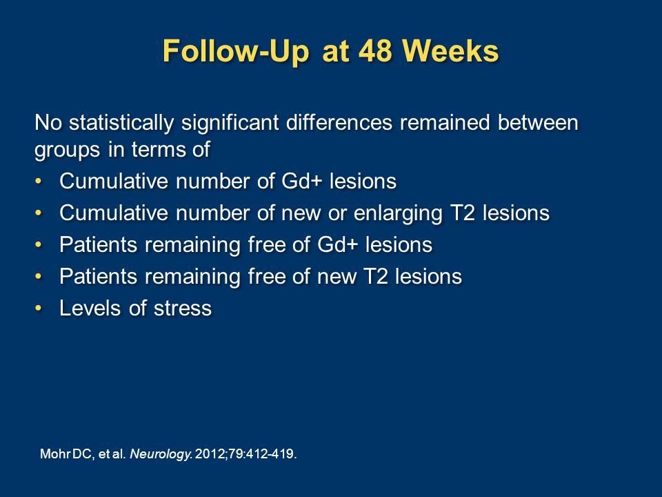 Follow-Up at 48 Weeks No statistically significant differences remained between groups in terms of Cumulative number of Gd+ lesions Cumulative number