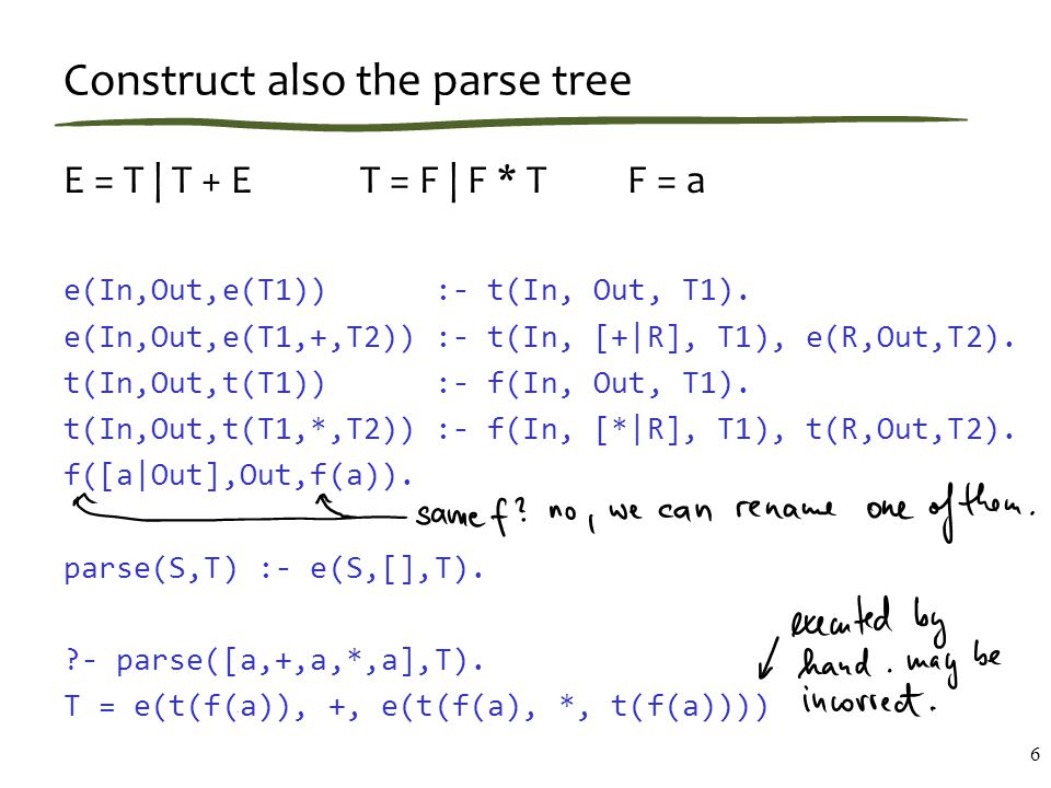 Construct also the parse tree E = T | T + E T = F | F * T F = a e(In,Out,e(T1)) :- t(In, Out, T1).