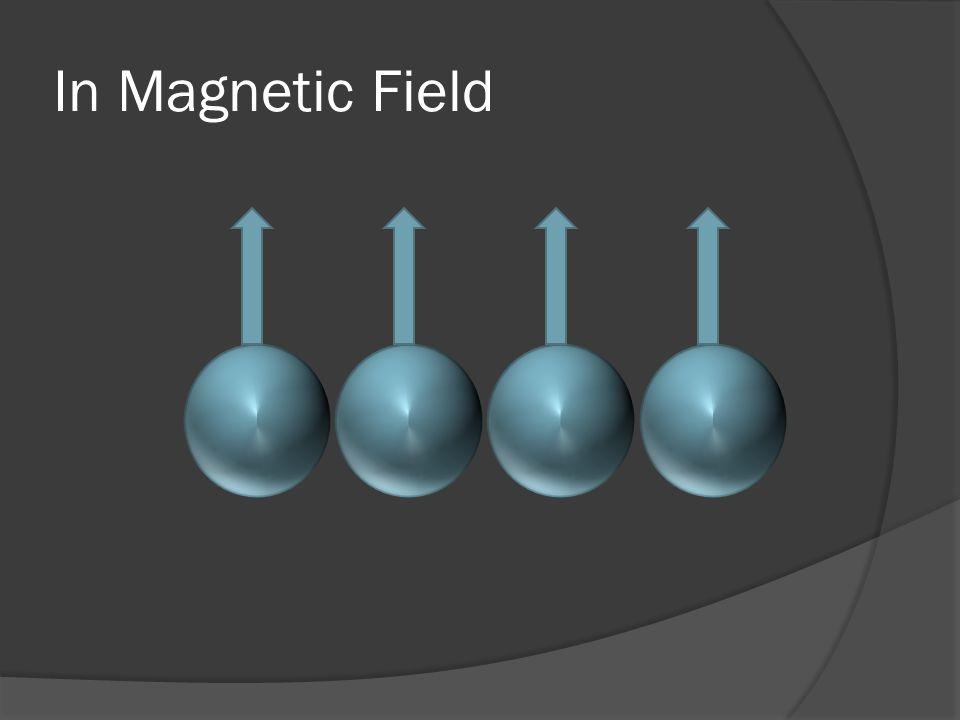 In Magnetic Field