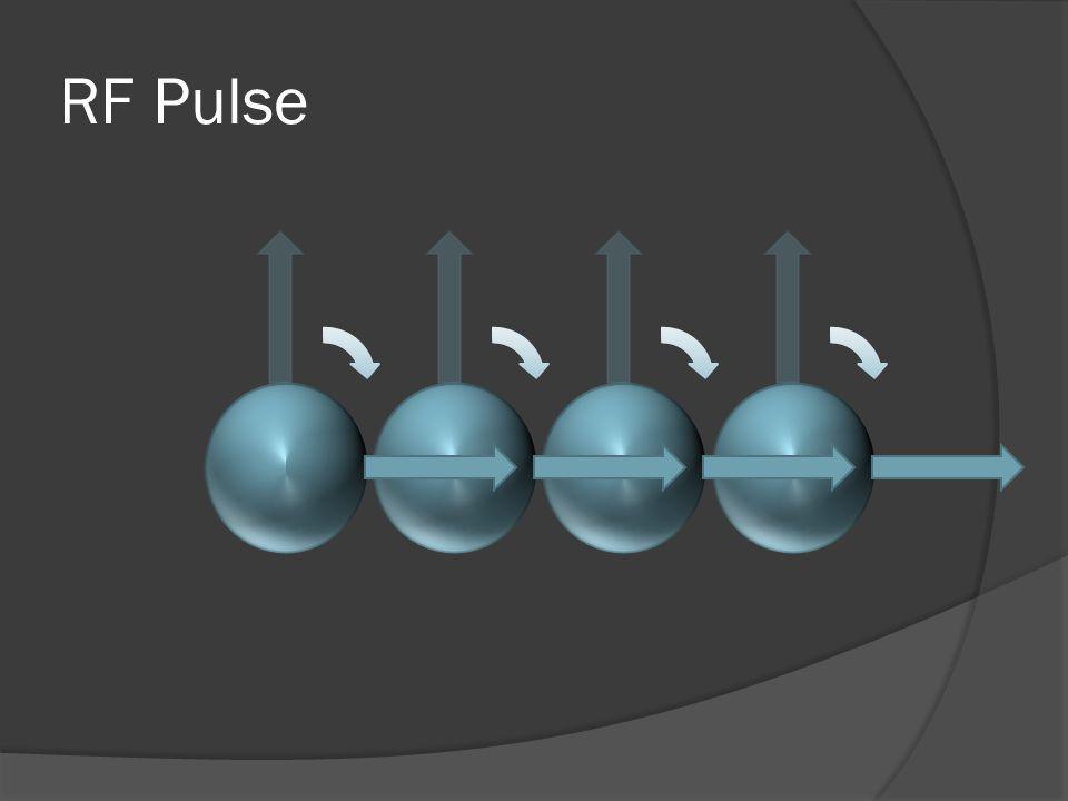 RF Pulse