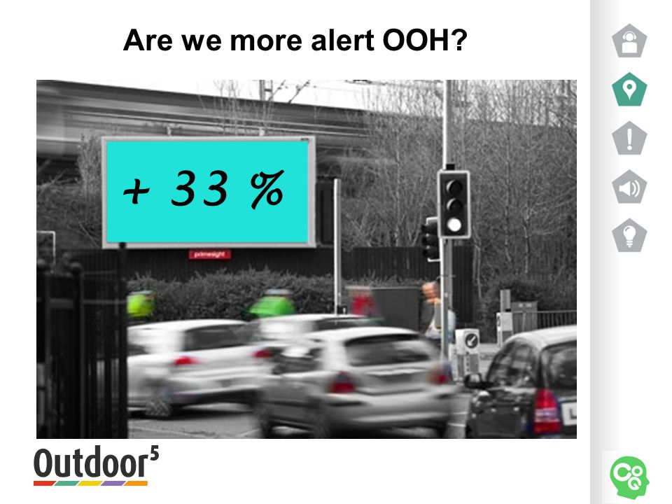 Are we more alert OOH + 33 %
