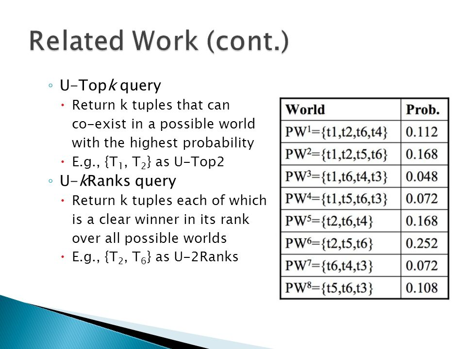 ◦ U-Topk query  Return k tuples that can co-exist in a possible world with the highest probability  E.g., {T 1, T 2 } as U-Top2 ◦ U-kRanks query  Return k tuples each of which is a clear winner in its rank over all possible worlds  E.g., {T 2, T 6 } as U-2Ranks