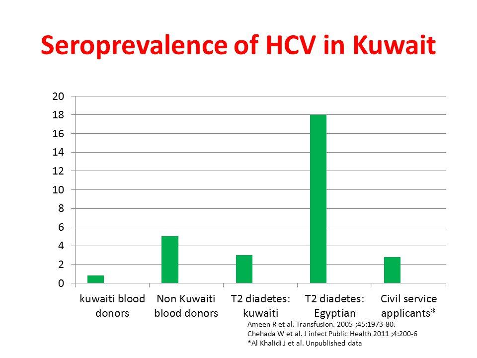 Seroprevalence of HCV in Kuwait Ameen R et al. Transfusion. 2005 ;45:1973-80. Chehada W et al. J infect Public Health 2011 ;4:200-6 *Al Khalidi J et a