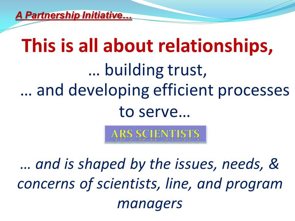 ARS Agricultural Technology Innovation Partnership Program (ATIP)