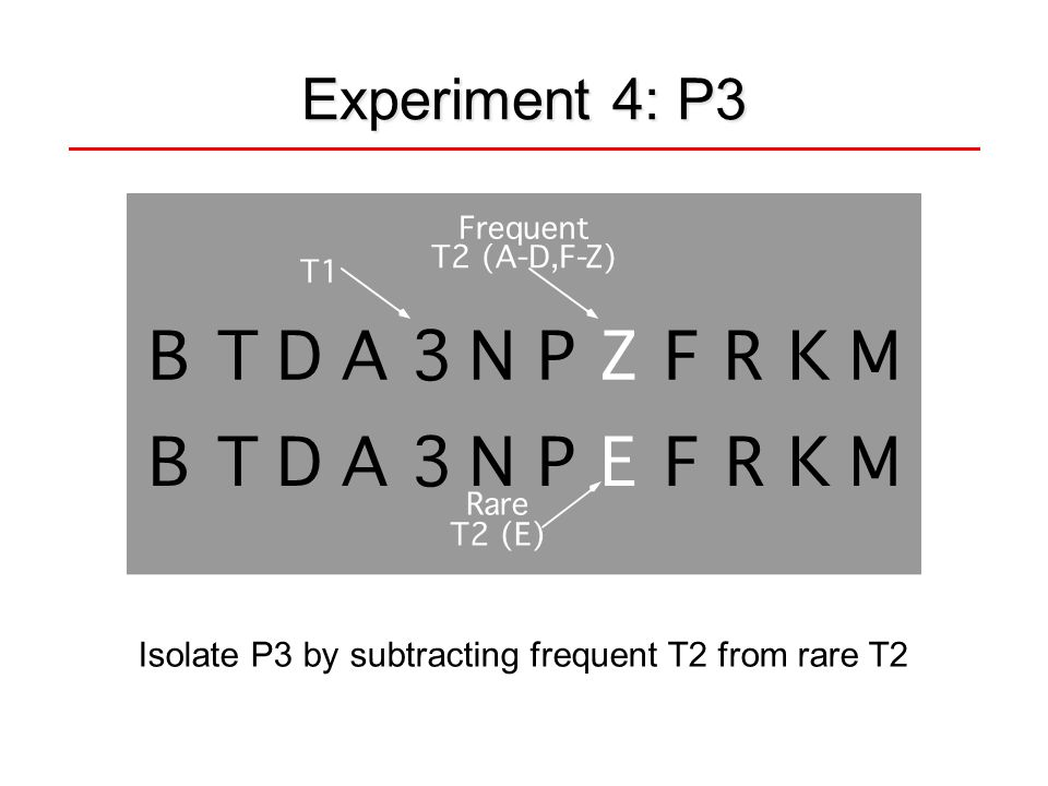 Experiment 4: P3 Isolate P3 by subtracting frequent T2 from rare T2