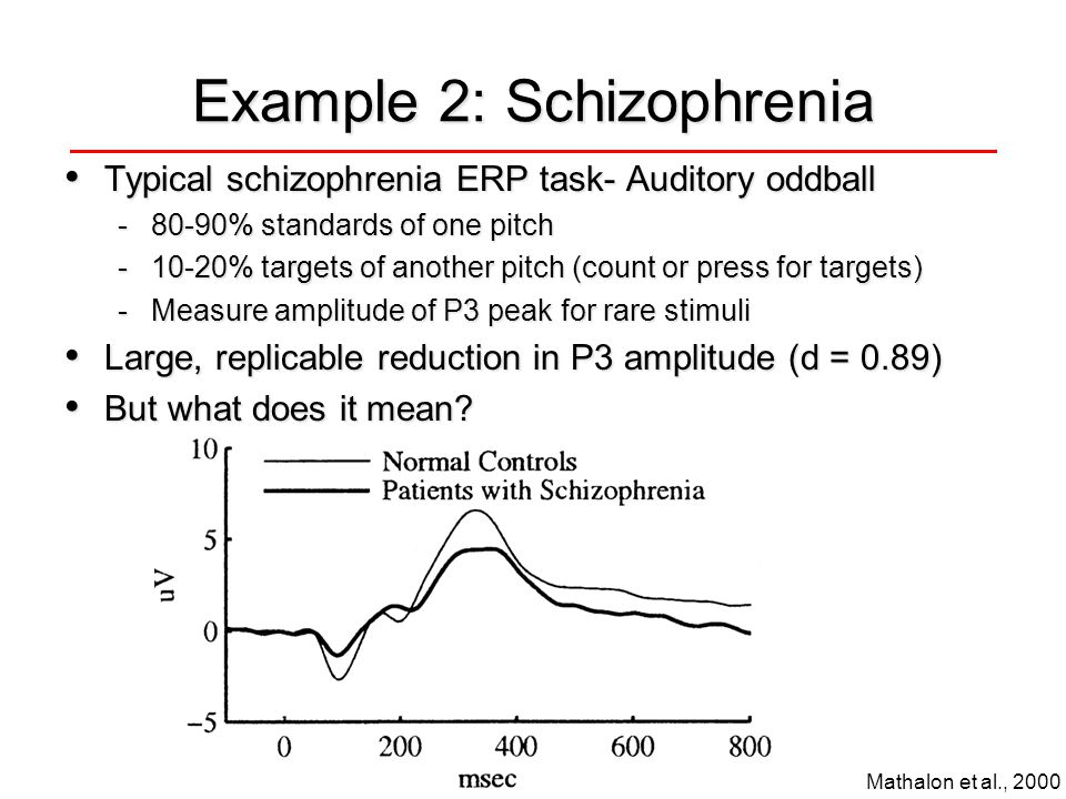 Example 2: Schizophrenia Typical schizophrenia ERP task- Auditory oddball Typical schizophrenia ERP task- Auditory oddball -80-90% standards of one pitch -10-20% targets of another pitch (count or press for targets) -Measure amplitude of P3 peak for rare stimuli Large, replicable reduction in P3 amplitude (d = 0.89) Large, replicable reduction in P3 amplitude (d = 0.89) But what does it mean.