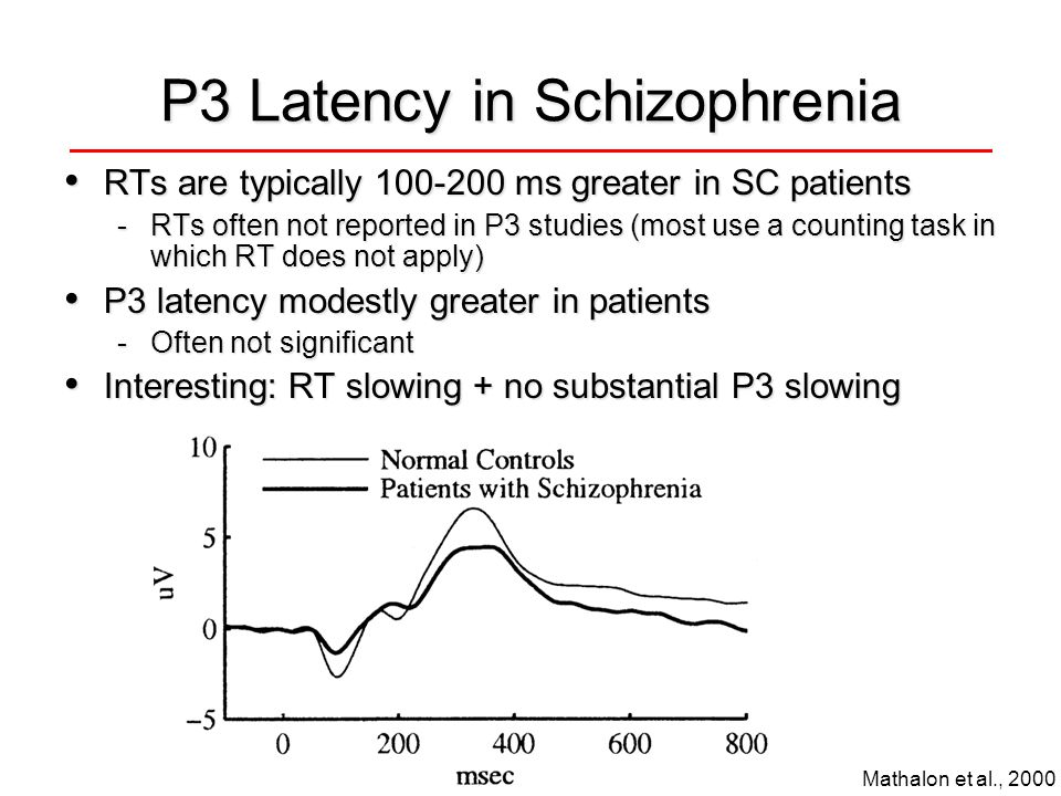P3 Latency in Schizophrenia RTs are typically 100-200 ms greater in SC patients RTs are typically 100-200 ms greater in SC patients -RTs often not reported in P3 studies (most use a counting task in which RT does not apply) P3 latency modestly greater in patients P3 latency modestly greater in patients -Often not significant Interesting: RT slowing + no substantial P3 slowing Interesting: RT slowing + no substantial P3 slowing Mathalon et al., 2000