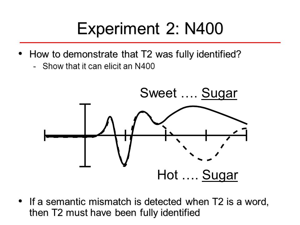 Experiment 2: N400 How to demonstrate that T2 was fully identified? How to demonstrate that T2 was fully identified? -Show that it can elicit an N400
