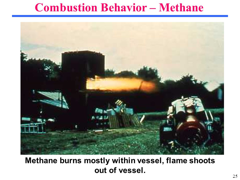25 Combustion Behavior – Methane Methane burns mostly within vessel, flame shoots out of vessel.