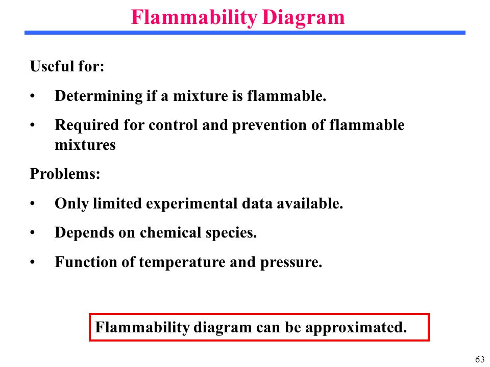 63 Flammability Diagram Useful for: Determining if a mixture is flammable.