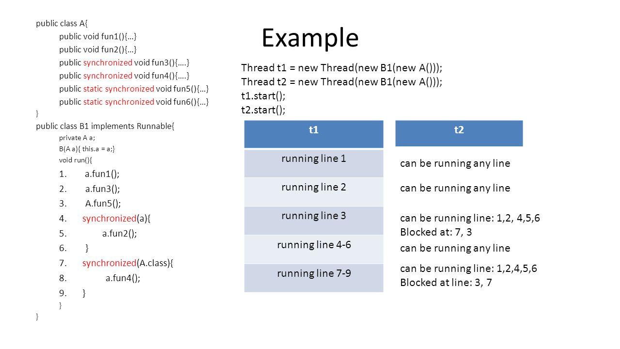 Example public class A{ public void fun1(){…} public void fun2(){…} public synchronized void fun3(){….} public synchronized void fun4(){….} public static synchronized void fun5(){…} public static synchronized void fun6(){…} } public class B1 implements Runnable{ private A a; B(A a){ this.a = a;} void run(){ 1.