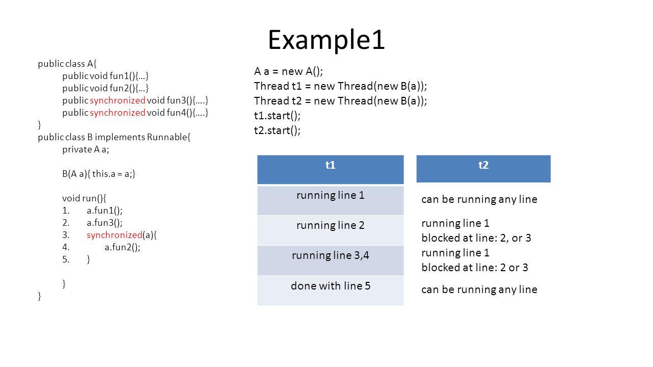 Example1 public class A{ public void fun1(){…} public void fun2(){…} public synchronized void fun3(){….} public synchronized void fun4(){….} } public class B implements Runnable{ private A a; B(A a){ this.a = a;} void run(){ 1.a.fun1(); 2.a.fun3(); 3.synchronized(a){ 4.