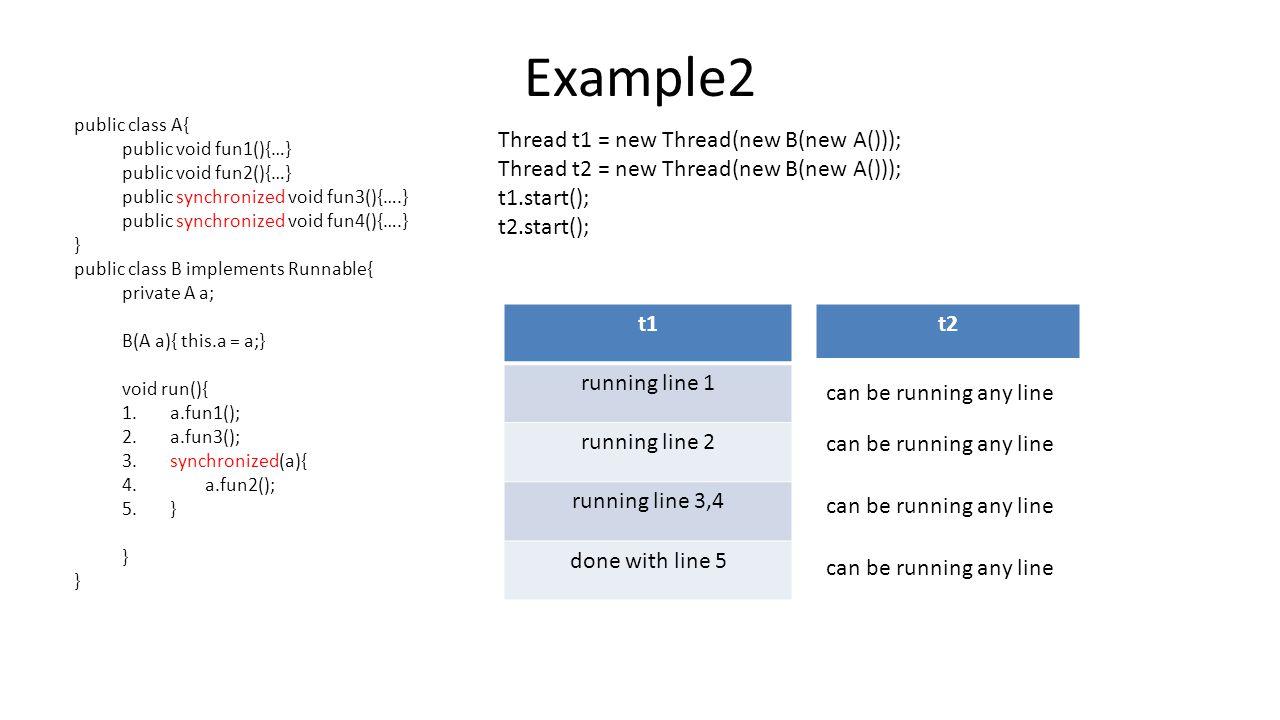 Example2 public class A{ public void fun1(){…} public void fun2(){…} public synchronized void fun3(){….} public synchronized void fun4(){….} } public class B implements Runnable{ private A a; B(A a){ this.a = a;} void run(){ 1.a.fun1(); 2.a.fun3(); 3.synchronized(a){ 4.