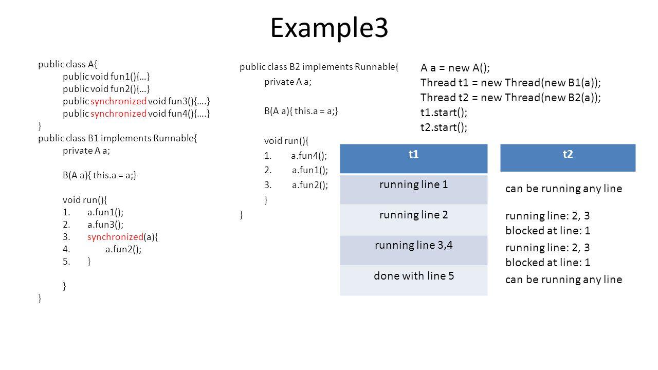 Example3 public class A{ public void fun1(){…} public void fun2(){…} public synchronized void fun3(){….} public synchronized void fun4(){….} } public class B1 implements Runnable{ private A a; B(A a){ this.a = a;} void run(){ 1.a.fun1(); 2.a.fun3(); 3.synchronized(a){ 4.