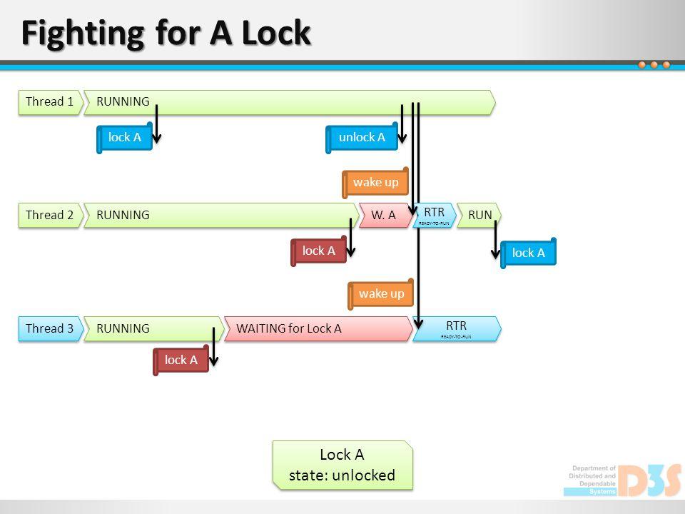 RUNNING RTR READY-TO-RUN RTR READY-TO-RUN RTR READY-TO-RUN RTR READY-TO-RUN Fighting for A Lock Lock A state: unlocked Lock A state: unlocked Thread 1