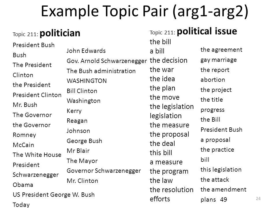Example Topic Pair (arg1-arg2) Topic 211: politician President Bush Bush The President Clinton the President President Clinton Mr.