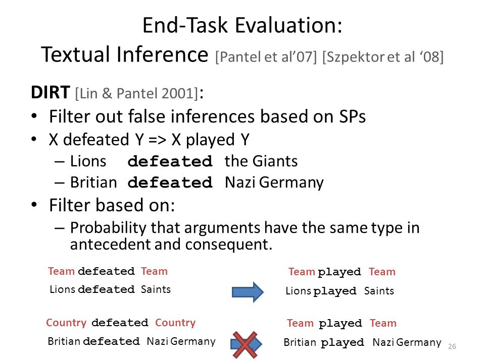 End-Task Evaluation: Textual Inference [Pantel et al'07] [Szpektor et al '08] DIRT [Lin & Pantel 2001] : Filter out false inferences based on SPs X defeated Y => X played Y – Lions defeated the Giants – Britian defeated Nazi Germany Filter based on: – Probability that arguments have the same type in antecedent and consequent.