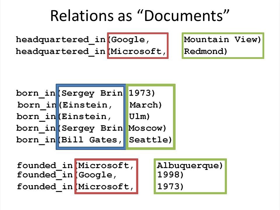9 Relations as Documents