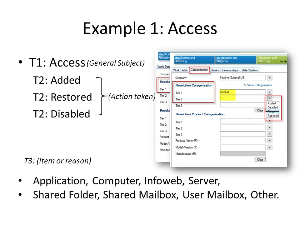 Example 1: Access T1: Access T2: Added T2: Restored T2: Disabled Application, Computer, Infoweb, Server, Shared Folder, Shared Mailbox, User Mailbox,