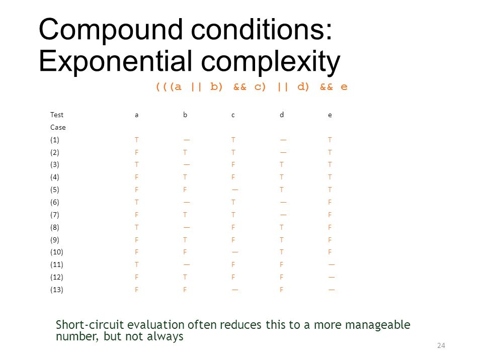 Compound conditions: Exponential complexity (((a || b) && c) || d) && e Test a b c de Case (1)T—T—T (2)FTT—T (3)T—FTT (4)FTFTT (5)FF—TT (6)T—T—F (7)FT