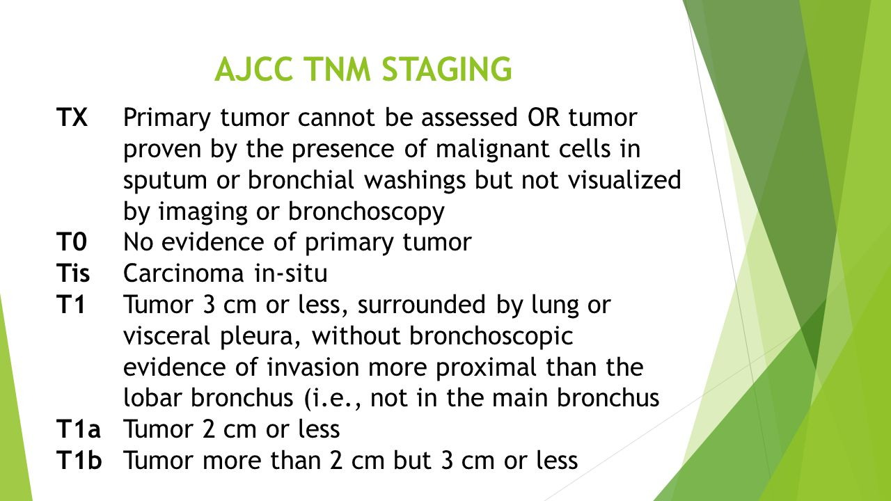 AJCC TNM STAGING TX Primary tumor cannot be assessed OR tumor proven by the presence of malignant cells in sputum or bronchial washings but not visualized by imaging or bronchoscopy T0 No evidence of primary tumor Tis Carcinoma in-situ T1 Tumor 3 cm or less, surrounded by lung or visceral pleura, without bronchoscopic evidence of invasion more proximal than the lobar bronchus (i.e., not in the main bronchus T1a Tumor 2 cm or less T1b Tumor more than 2 cm but 3 cm or less