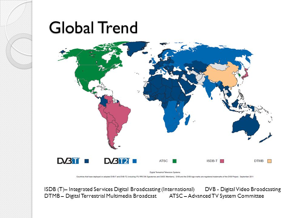 Global Trend ISDB (T)– Integrated Services Digital Broadcasting (International) DVB - Digital Video Broadcasting DTMB – Digital Terrestrial Multimedia Broadcast ATSC – Advanced TV System Committee