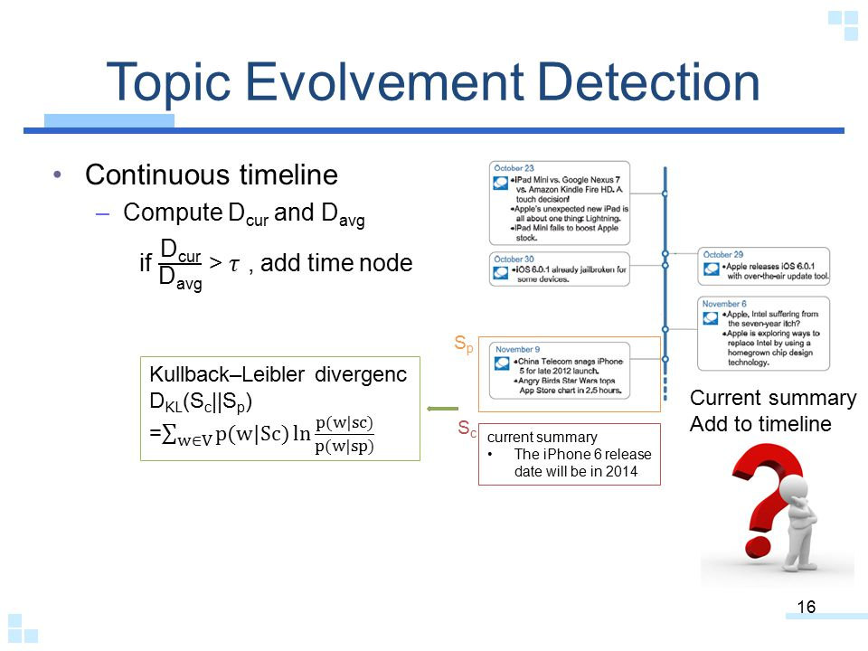 Topic Evolvement Detection 16 current summary The iPhone 6 release date will be in 2014 ScSc SpSp Current summary Add to timeline