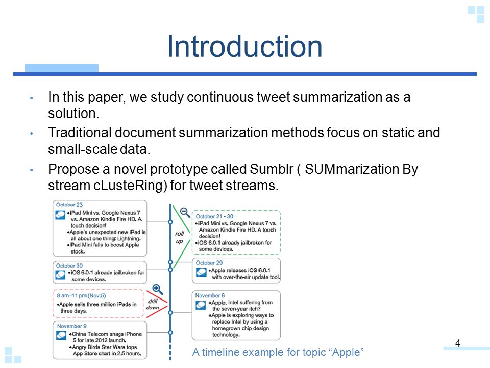 Introduction In this paper, we study continuous tweet summarization as a solution. Traditional document summarization methods focus on static and smal