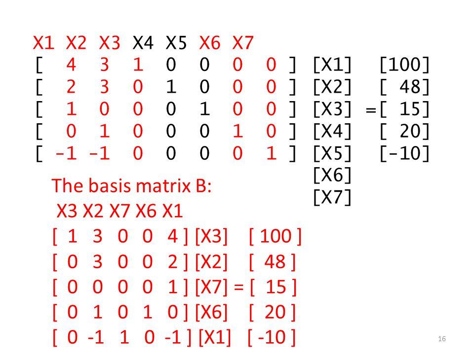 X1 X2 X3 X4 X5 X6 X7 [ 4 3 1 0 0 0 0 ] [X1] [100] [ 2 3 0 1 0 0 0 ] [X2] [ 48] [ 1 0 0 0 1 0 0 ] [X3] =[ 15] [ 0 1 0 0 0 1 0 ] [X4] [ 20] [ -1 -1 0 0 0 0 1 ] [X5] [-10] [X6] [X7] 16 The basis matrix B: X3 X2 X7 X6 X1 [ 1 3 0 0 4 ] [X3] [ 100 ] [ 0 3 0 0 2 ] [X2] [ 48 ] [ 0 0 0 0 1 ] [X7] = [ 15 ] [ 0 1 0 1 0 ] [X6] [ 20 ] [ 0 -1 1 0 -1 ] [X1] [ -10 ]