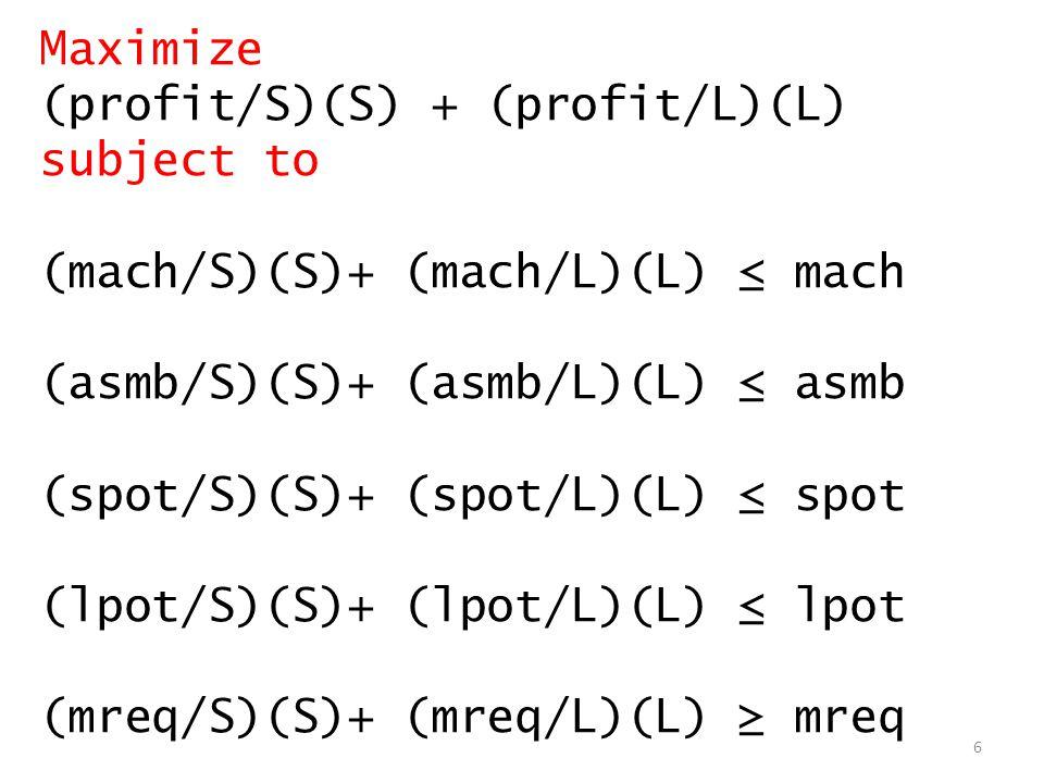 Maximize (profit/S)(S) + (profit/L)(L) subject to (mach/S)(S)+ (mach/L)(L) ≤ mach (asmb/S)(S)+ (asmb/L)(L) ≤ asmb (spot/S)(S)+ (spot/L)(L) ≤ spot (lpot/S)(S)+ (lpot/L)(L) ≤ lpot (mreq/S)(S)+ (mreq/L)(L) ≥ mreq 6