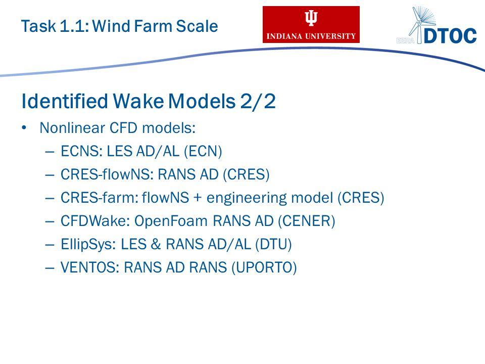Identified Wake Models 2/2 Nonlinear CFD models: – ECNS: LES AD/AL (ECN) – CRES-flowNS: RANS AD (CRES) – CRES-farm: flowNS + engineering model (CRES)