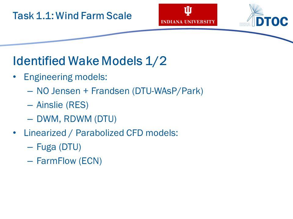 Identified Wake Models 2/2 Nonlinear CFD models: – ECNS: LES AD/AL (ECN) – CRES-flowNS: RANS AD (CRES) – CRES-farm: flowNS + engineering model (CRES) – CFDWake: OpenFoam RANS AD (CENER) – EllipSys: LES & RANS AD/AL (DTU) – VENTOS: RANS AD RANS (UPORTO) Task 1.1: Wind Farm Scale