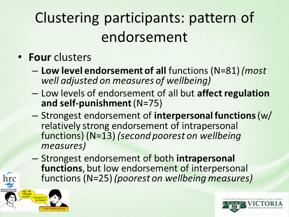Clustering participants: pattern of endorsement Four clusters – Low level endorsement of all functions (N=81) (most well adjusted on measures of wellbeing) – Low levels of endorsement of all but affect regulation and self-punishment (N=75) – Strongest endorsement of interpersonal functions (w/ relatively strong endorsement of intrapersonal functions) (N=13) (second poorest on wellbeing measures) – Strongest endorsement of both intrapersonal functions, but low endorsement of interpersonal functions (N=25) (poorest on wellbeing measures)