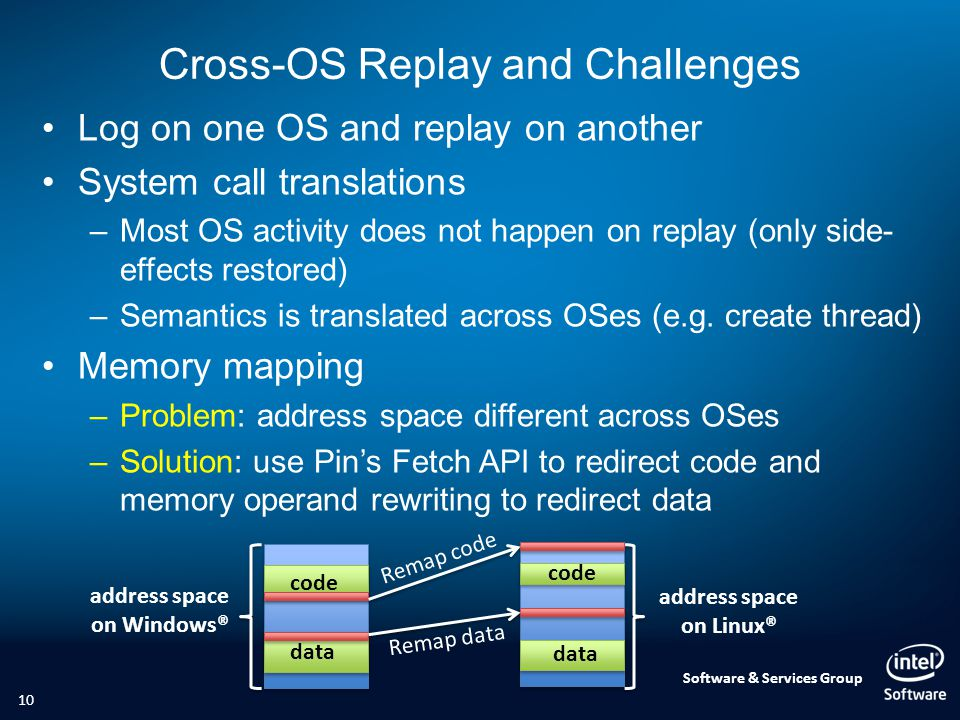 Software & Services Group Cross-OS Replay and Challenges Log on one OS and replay on another System call translations –Most OS activity does not happen on replay (only side- effects restored) –Semantics is translated across OSes (e.g.