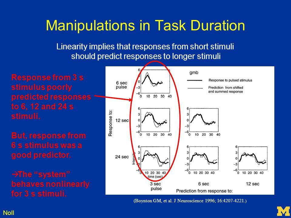 Noll Manipulations in Task Duration (Boynton GM, et al. J Neuroscience 1996; 16:4207-4221. ) Linearity implies that responses from short stimuli shoul