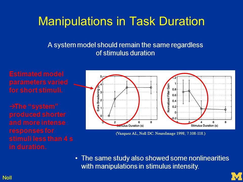 Noll Manipulations in Task Duration (Vazquez AL, Noll DC. NeuroImage 1998; 7:108-118.) A system model should remain the same regardless of stimulus du