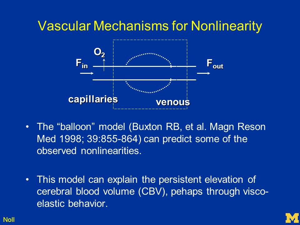 """Noll Vascular Mechanisms for Nonlinearity The """"balloon"""" model (Buxton RB, et al. Magn Reson Med 1998; 39:855-864) can predict some of the observed non"""