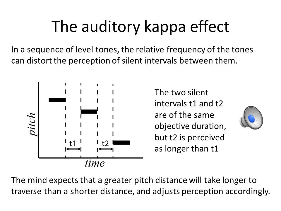 The interaction of pitch and timing Dynamic F0 in speech can lead to longer perceived vowel duration (Yu, 2010; Cumming, 2011) Non-speech research sho