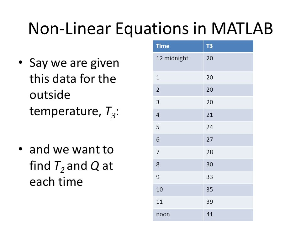 Non-Linear Equations in MATLAB Say we are given this data for the outside temperature, T 3 : and we want to find T 2 and Q at each time TimeT3 12 midnight noon41