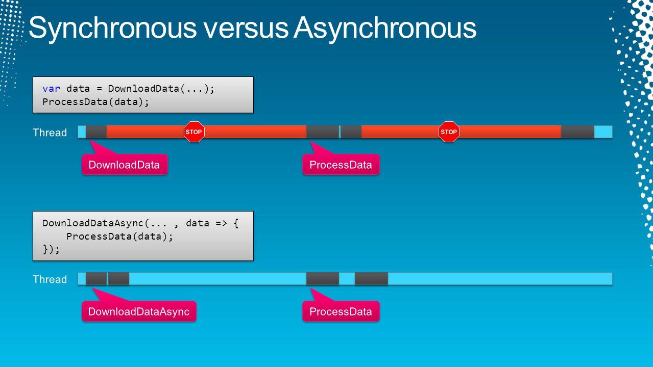 async Task GetRssAsync(string url) { var client = new WebClient(); var task = client.DownloadStringTaskAsync(url); var text = await task; var xml = XElement.Parse(text); return xml; } async Task GetRssAsync(string url) { var client = new WebClient(); var task = client.DownloadStringTaskAsync(url); var text = await task; var xml = XElement.Parse(text); return xml; } Task GetRssAsync(string url) { var $builder = AsyncTaskMethodBuilder.Create(); var $state = 0; TaskAwaiter $a1; Action $resume = delegate { try { if ($state == 1) goto L1; var client = new WebClient(); var task = client.DownloadStringTaskAsync(url); $a1 = task.GetAwaiter(); if ($a1.IsCompleted) goto L1; $state = 1; $a1.OnCompleted($resume); return; L1: var text = $a1.GetResult(); var xml = XElement.Parse(text); $builder.SetResult(xml); } catch (Exception $ex) { $builder.SetException($ex); } }; $resume(); return $builder.Task; } Task GetRssAsync(string url) { var $builder = AsyncTaskMethodBuilder.Create(); var $state = 0; TaskAwaiter $a1; Action $resume = delegate { try { if ($state == 1) goto L1; var client = new WebClient(); var task = client.DownloadStringTaskAsync(url); $a1 = task.GetAwaiter(); if ($a1.IsCompleted) goto L1; $state = 1; $a1.OnCompleted($resume); return; L1: var text = $a1.GetResult(); var xml = XElement.Parse(text); $builder.SetResult(xml); } catch (Exception $ex) { $builder.SetException($ex); } }; $resume(); return $builder.Task; }