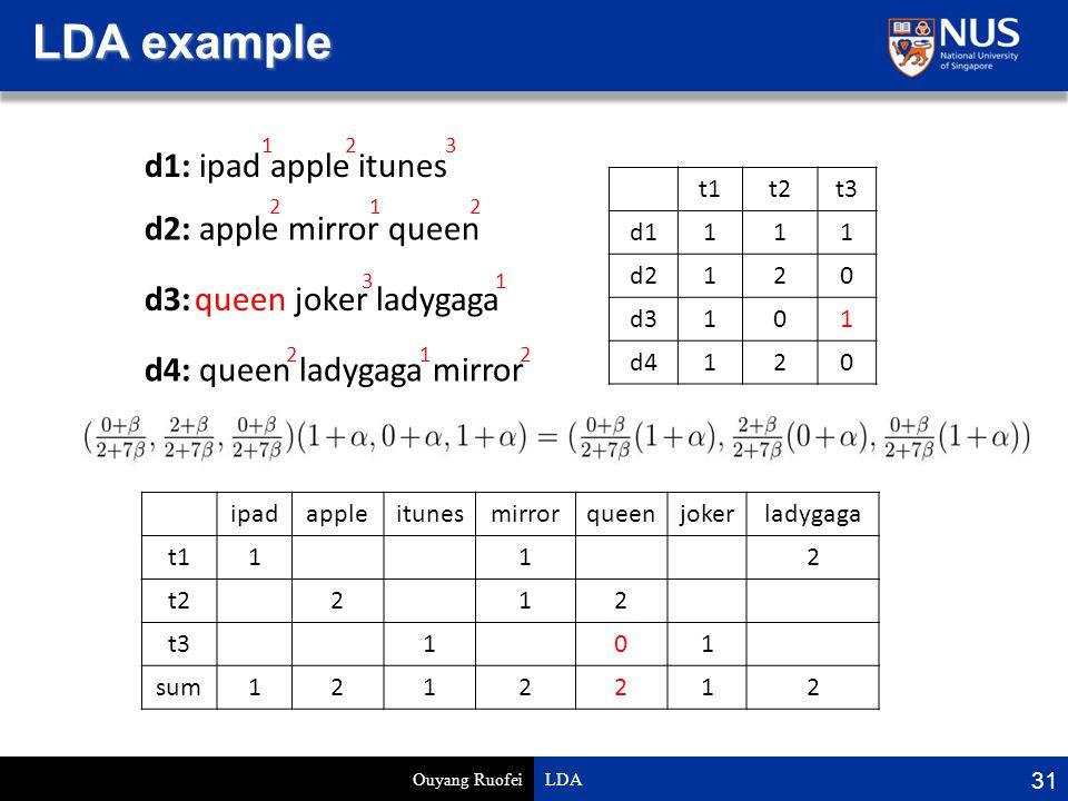 LDA example Ouyang Ruofei LDA 31 d1: ipad apple itunes d2: apple mirror queen d3: joker ladygaga d4: queen ladygaga mirror ipadappleitunesmirrorqueenjokerladygaga t1112 t2212 t3101 sum1212212 t1t2t3 d1111 d2120 d3101 d4120 123 212 31 212 queen