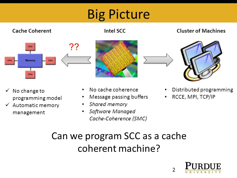 Big Picture 2 No cache coherence Message passing buffers Distributed programming RCCE, MPI, TCP/IP Intel SCCCluster of Machines Shared memory Software Managed Cache-Coherence (SMC) Cache Coherent No change to programming model Automatic memory management .