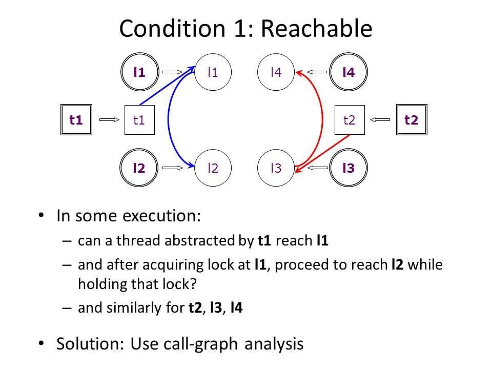 In some execution: – can a thread abstracted by t1 reach l1 – and after acquiring lock at l1, proceed to reach l2 while holding that lock? – and simil