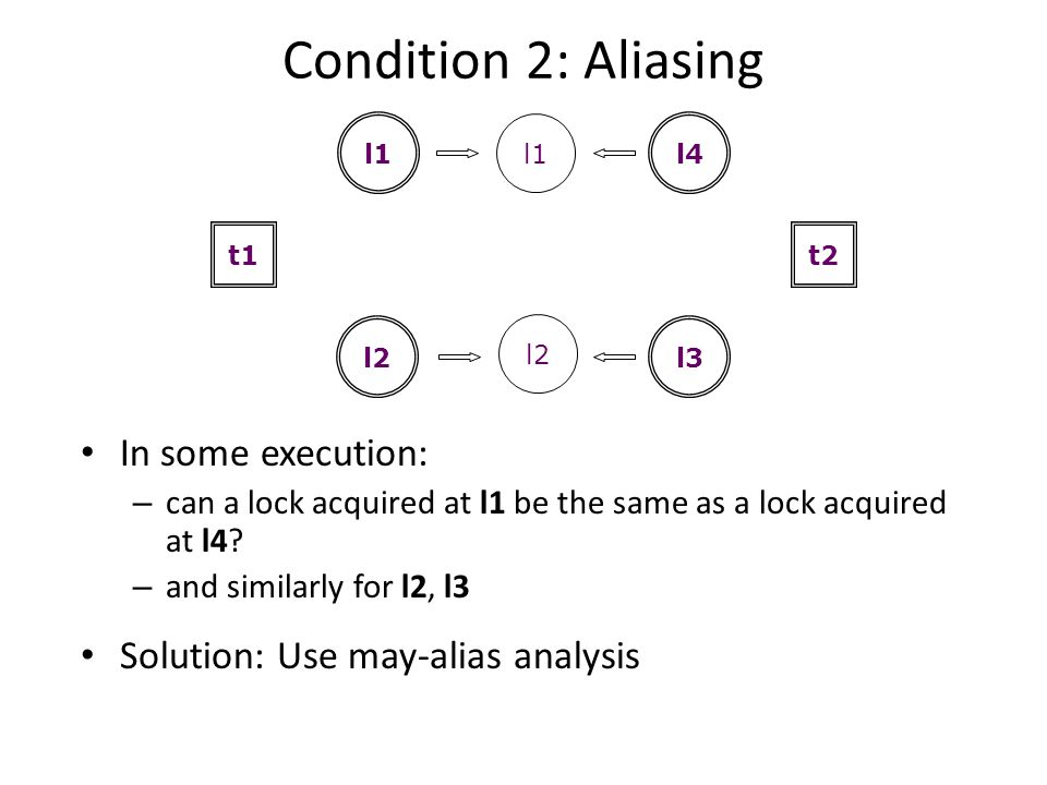 Condition 2: Aliasing In some execution: – can a lock acquired at l1 be the same as a lock acquired at l4? – and similarly for l2, l3 Solution: Use ma